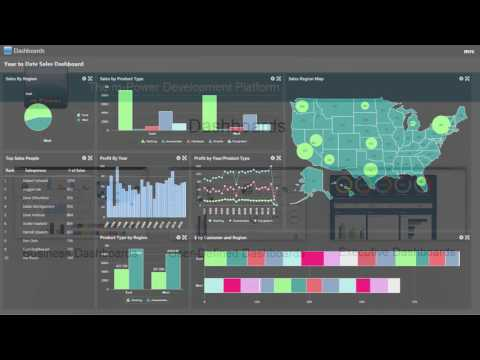 Create Dashboards with m-Power