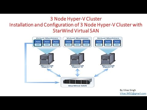 3 Node Hyper-V Cluster - Installation and Configuration with StarWind Virtual SAN