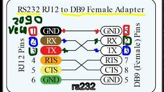 GRATUIT GEANT MISE HD 2.24 PLUS TÉLÉCHARGER MINI A JOUR RS8