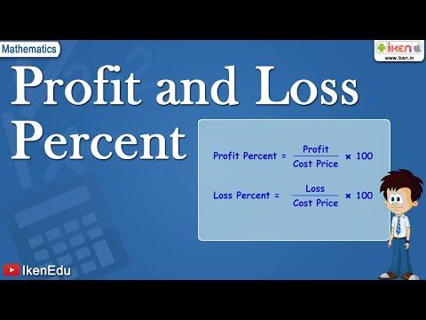 Profit and Loss Percent