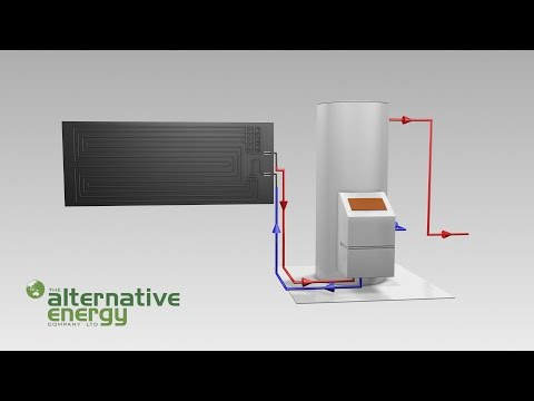 Most efficient Solar Hot Water System