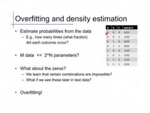 Bayes Classifiers (2): Naive Bayes