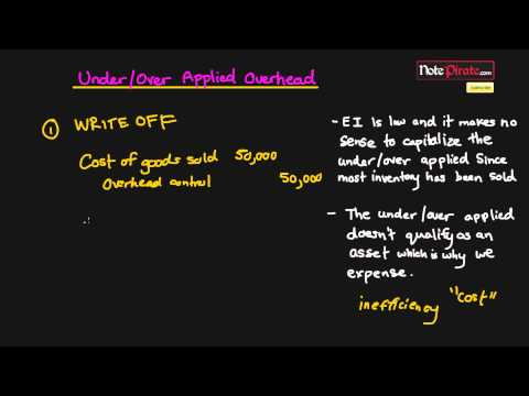 Under/Over Applied Overhead, Write Offs and Prorating (Managerial Accounting Tutorial #27)