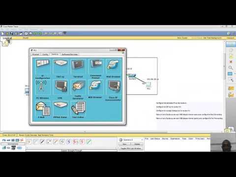 Port Forwarding on Cisco Router