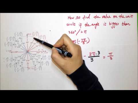 Find the Value on the Unit Circle When Angle is Greater than 360 Degrees