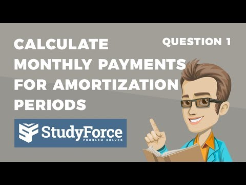 📚 How to calculate monthly mortgage payments at varying amortization periods (Question 1)