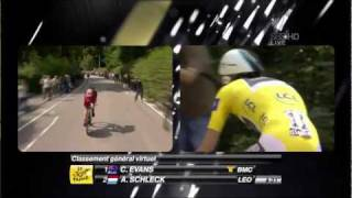 TDF 2011 Individual Time Trial - Cadel Evans Takes The Lead