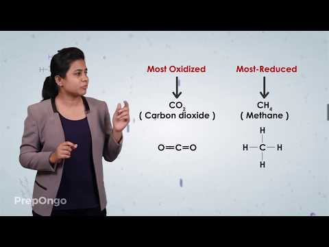 Carbon and its Compounds | Oxidation Reaction