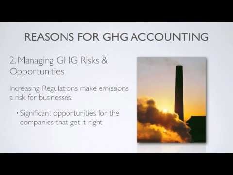 Reasons for GHG Accounting