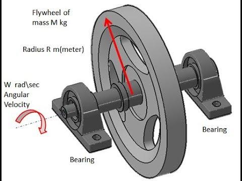 Flywheel Free Energy Generator /Basic Point flywheel Generator/Without diesel and battery