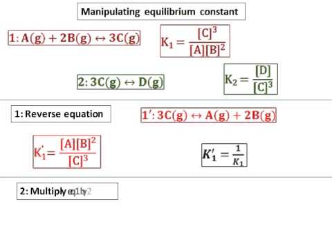 2 Reaction quotient Questions on eq constant