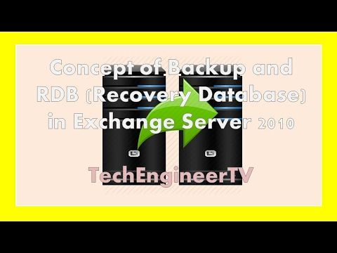 Concept of Backup and RDB (Recovery Database) in Exchange Server 2010