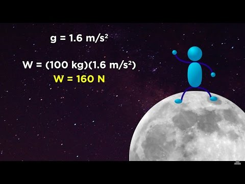 Mass vs. Weight and the Normal Force