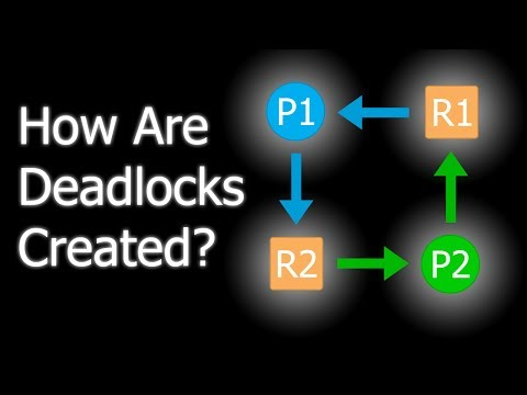 How deadlocks are created in SQL Server