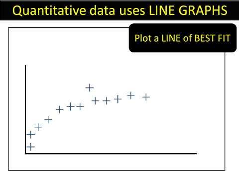 ISA language YOUTUBE 3   Types of data