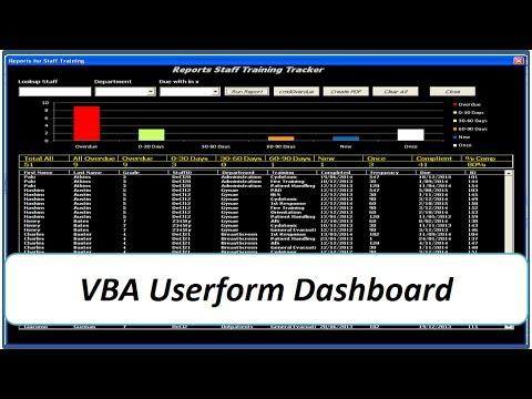 Dynamic Userform Dashboard- VBA Excel 2013