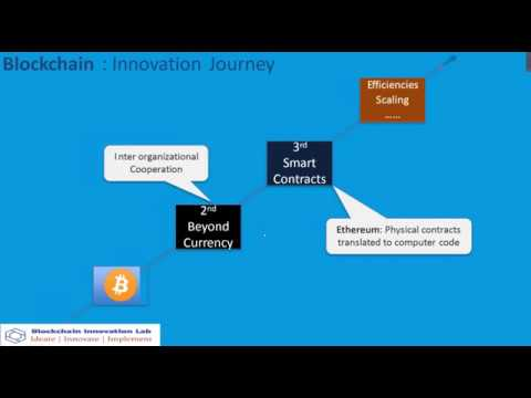 Ethereum Blockchain   Growing Technology in Blockchain like Bitcoin and Ethereum - an hour training