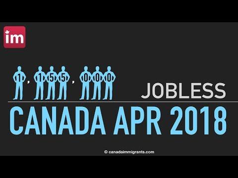 Canada Unemployment (April 2018)   Canadian Labour Market