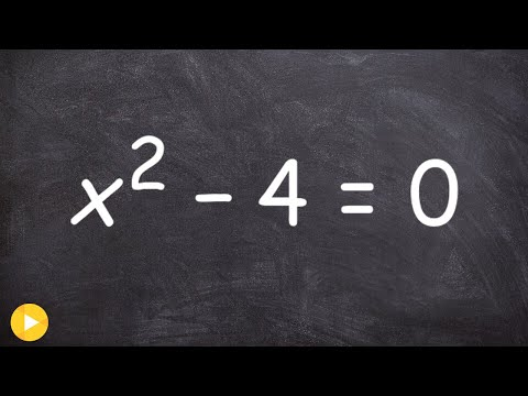 Tutorial When is the square root positive or negative