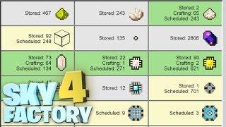 Sky Factory 4-Episode 03: Parabox, Rf Generation, Ore
