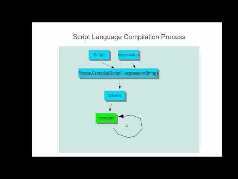 Writing a Scripting Language 02