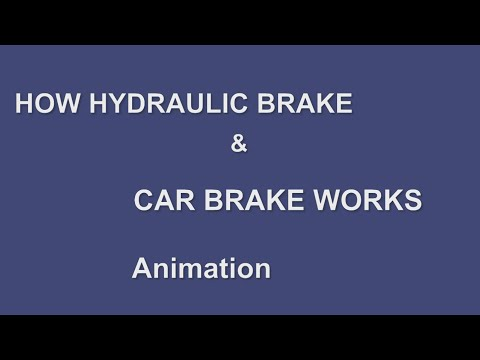 HOW  BRAKES WORKS explained by animation