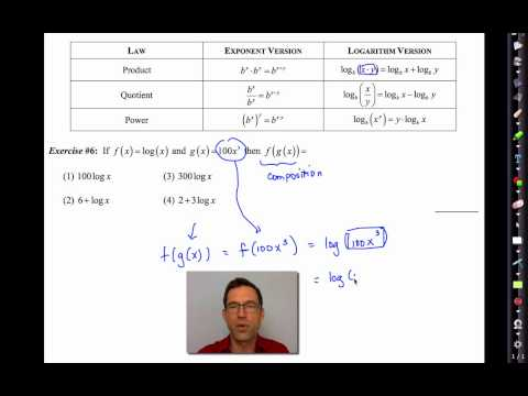 Common Core Algebra Iiunit 4lesson 12e Number E And The Natural