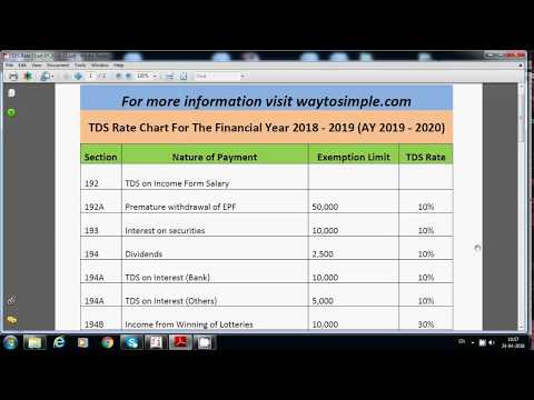 TDS RATE CHART FOR FY 2018 - 2019 | TDS Rates for financial year 2018-2019