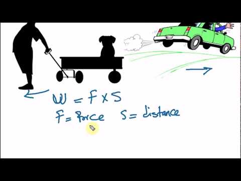 Work Definition in Physics (Formula & Concept)