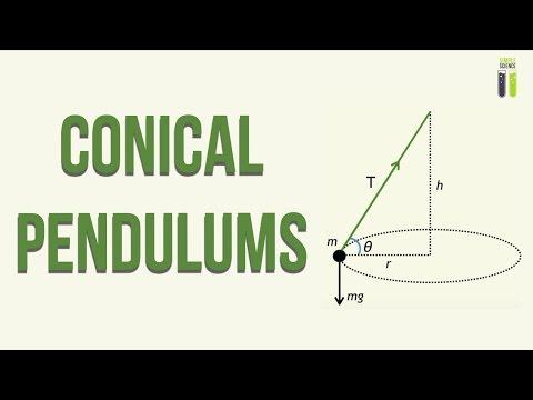Circular Motion - Part 5 - Conical Pendulums