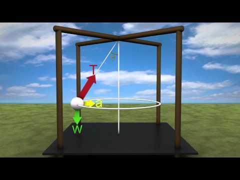 Conical Pendulum