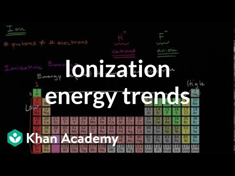 Ionization energy trends | Periodic table | Chemistry | Khan Academy