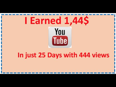 How many views are required to earn money on YouTube