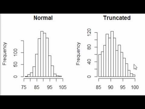 Data Simulation: Truncated Normal Distribution