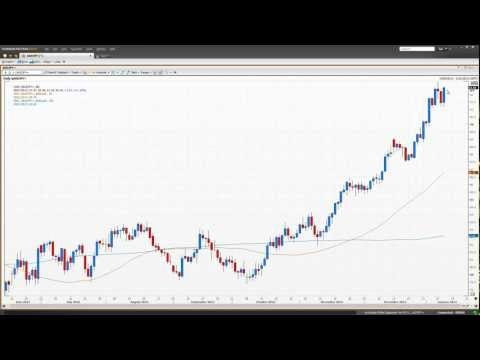 Japanese Political Effects on AUD-JPY | Vantage FX UK
