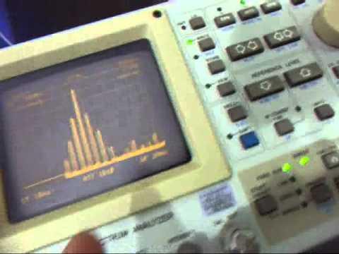 Smart Meter antenna adjustment necessary for handheld RF meters