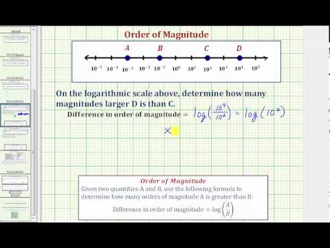 Ex:  Determine the Difference in Order of Magnitude of Two Quantities