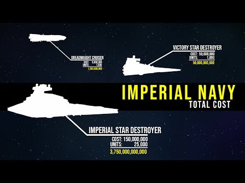 How much did the ENTIRE Imperial Navy cost? | Star Wars Legends Lore