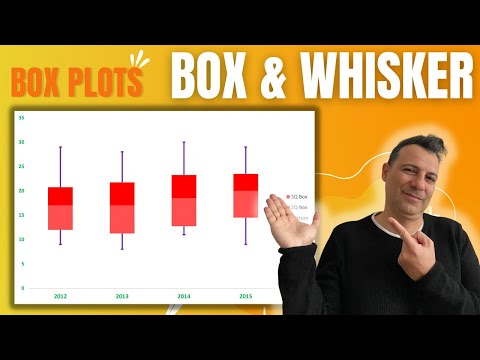 How to create an Excel Box and Whisker Chart - with Excel 2013