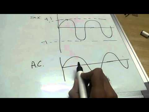 Introduction to AC waves | Hindi