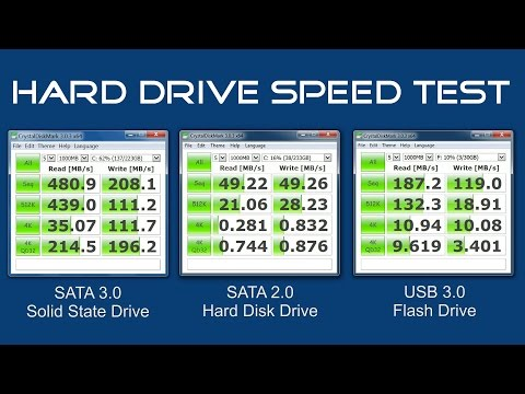 How To Test The Speed Of Your Hard Drive