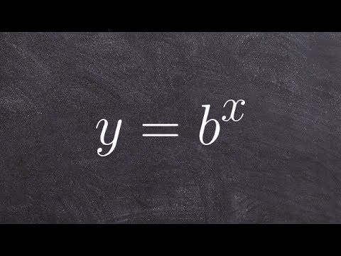 Pre-Calculus - Using the inverse of an exponential equation to find the logarithm y = b^x