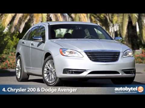 Best Cheap New Cars of 2013   Autobytel's Top 10 Affordable Cars   YouTube