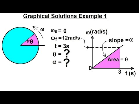 Physics - Mechanics: Rotational Motion - Graphical Solution (4 of 9) Example 1