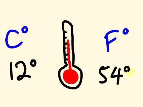 Instant Temperature Conversions Trick For Convert Between Fahrenheit