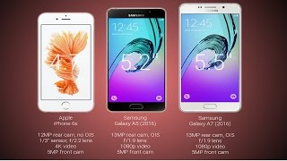 Top 10 Samsung Mobiles in 2017