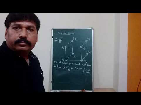 How to calculate number of atoms per unit cell. Or number of effective atom | types of unit cell.By