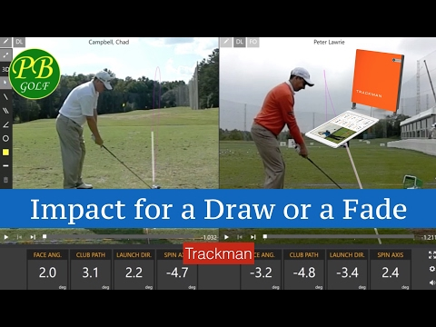 Trackman - Impact Conditions for a Draw & Fade