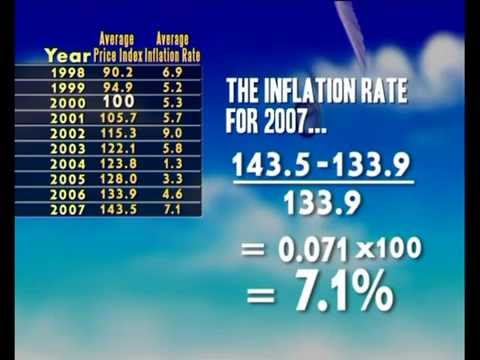 Inflation:  Calculating the rate of inflation