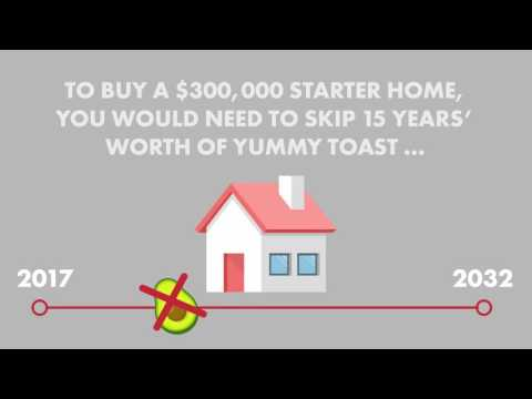 Can you actually buy a house by giving up avocado toast? | New York Post